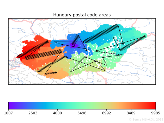 Hungary postal code areas with arrows for long jumps